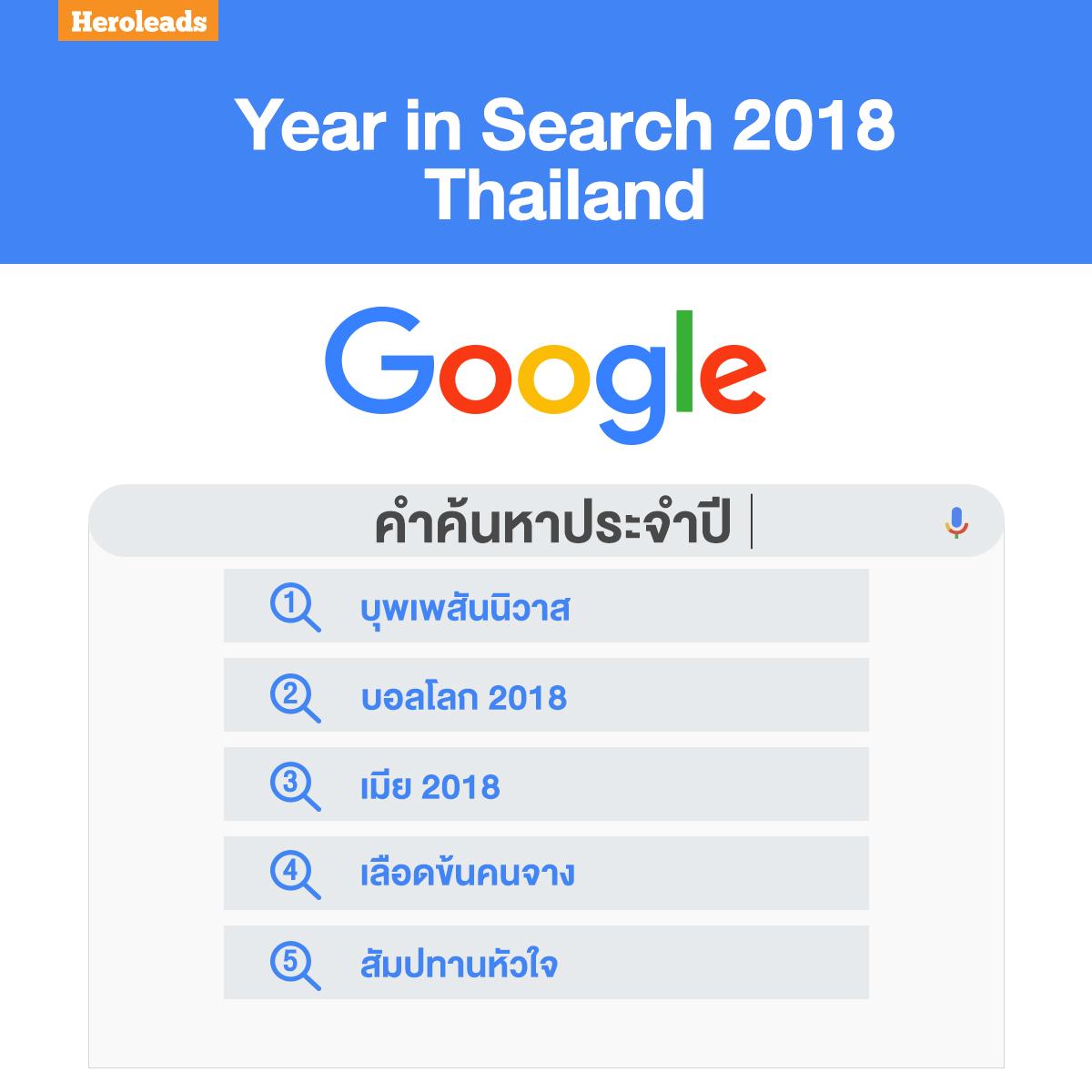 search 2018